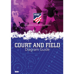 2020 Court & Field Diagram Guide